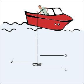 BoatwithSecchi